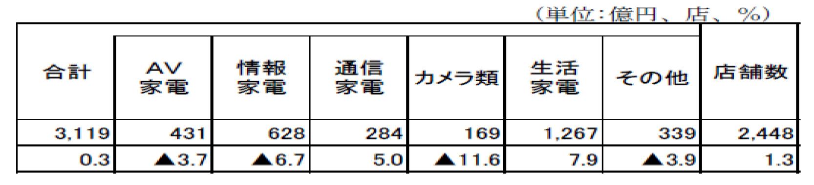 %e7%ac%ac22%e5%9b%9e%e5%8e%9f%e7%a8%bf-2