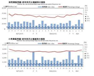 中野グラフ①